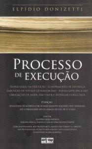 Imagem - Processo de Execução