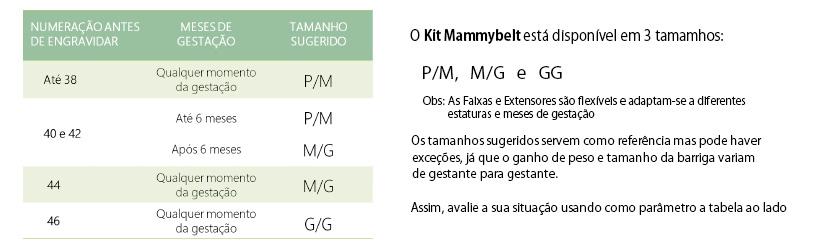 Tabela de Tamanhos Kit Mammybelt