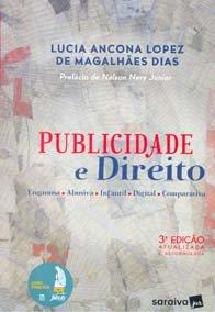 Imagem - Publicidade e Direito