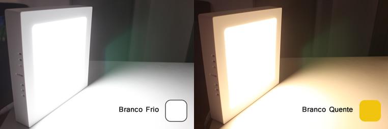 plafon led sobrepor