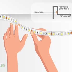 Imagem - Como instalar fita de LED em Sanca de Gesso- Tutorial Absolutamente Completo