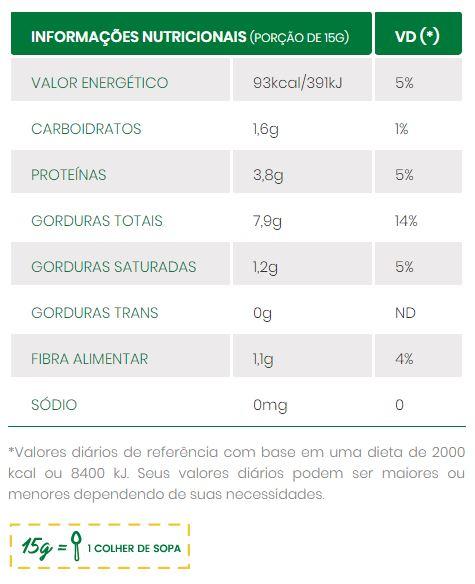 Tabela Pasta Mandubim Granulado
