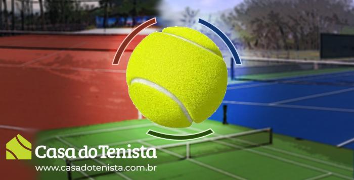 Imagem - Diferentes tipos de quadras de Tênis e sua influência na velocidade da bola
