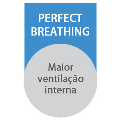 Perfect Breathing