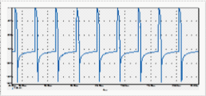 neurodyn-portatil