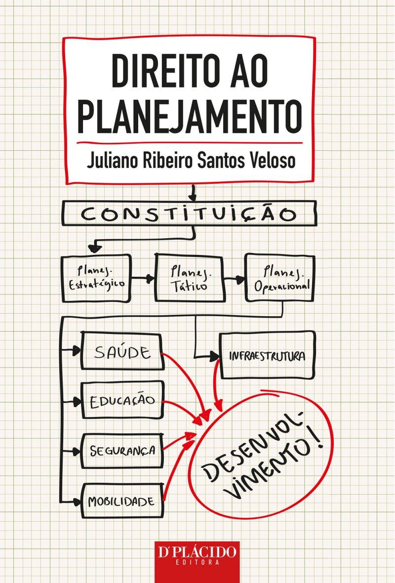 Direito ao planejamento