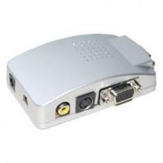 Conversor de Vídeo Sistema de Conversão de Sinal Digital