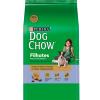 Ração Dog Chow Filhotes Raças Pequenas 3kg